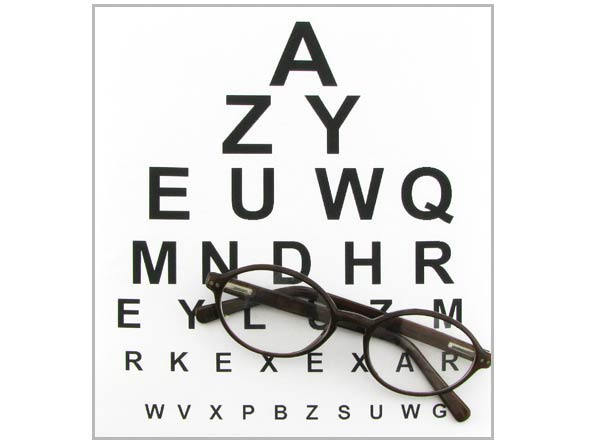 Reading Gles Eye Chart